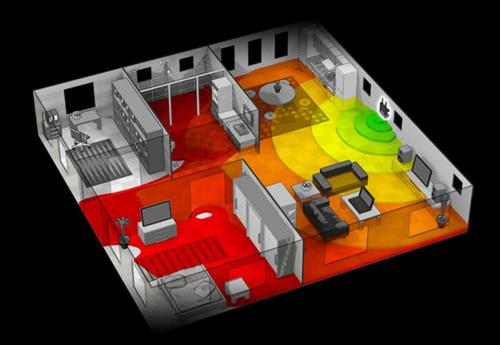 domestic wifi heatmap